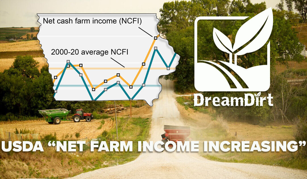 Farm Profits Are Up- Land Prices Are Rising | Highest Farm Income Forecast Since 2013