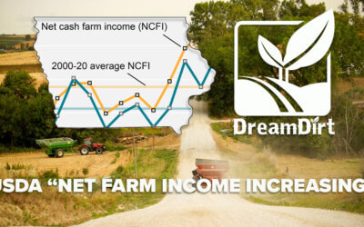 Farm Profits Are Up- Land Prices Are Rising   Highest Farm Income Forecast Since 2013