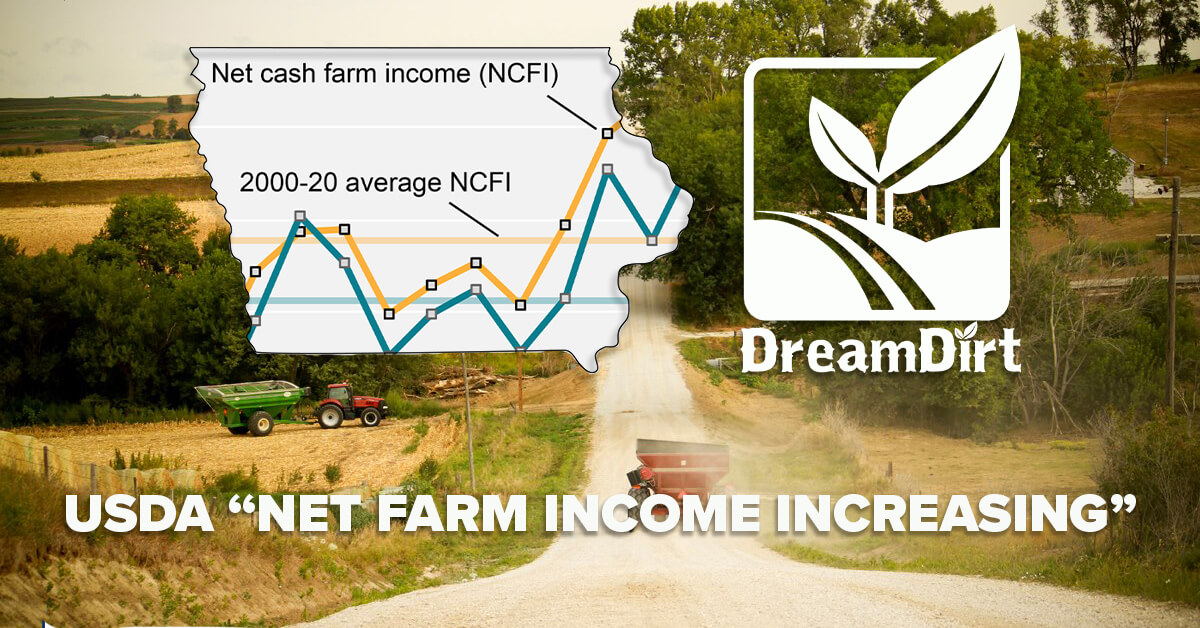 farm income increasing