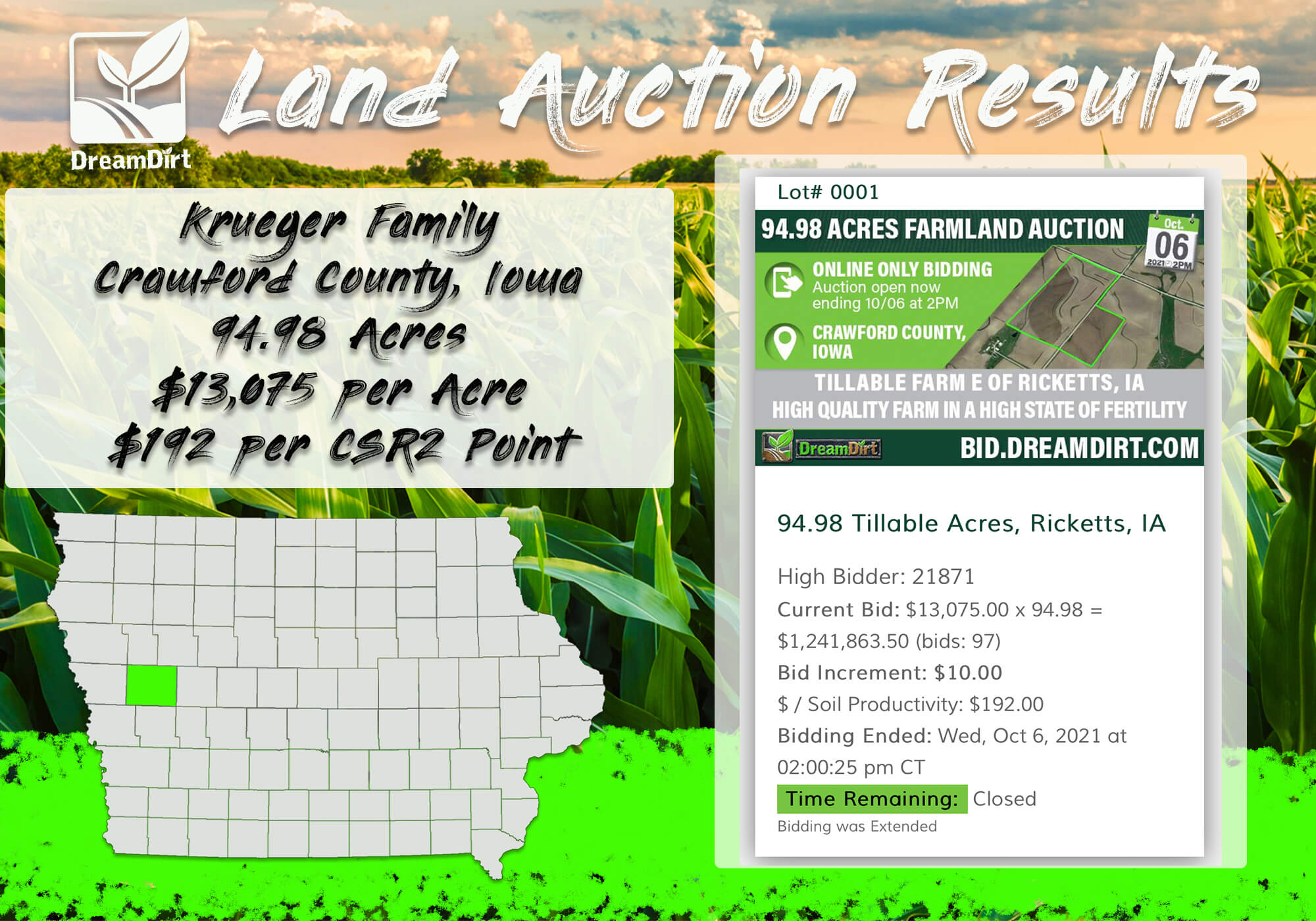 Crawford County iowa land auction results